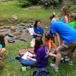 Smoky Mountains Homeschool Retreat
